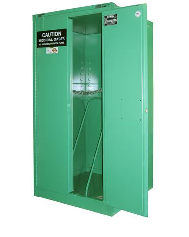 Osha Fire Cabinet Regulations Cabinets Matttroy