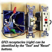 Image of GFCI receptacles